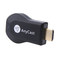 ANYCAST m2 PLUS Adapter smart TV Dongle Android WIFI HDMI jak Chromecast